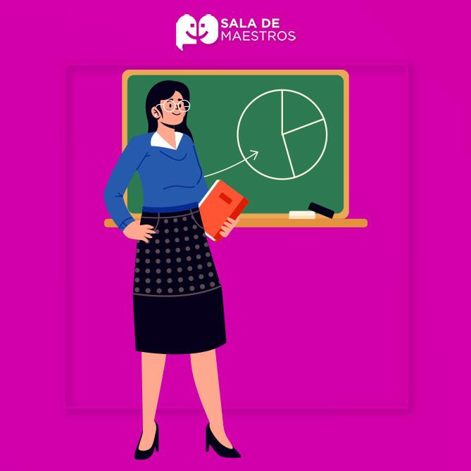 ¿Qué es lo más difícil de ser profesor?